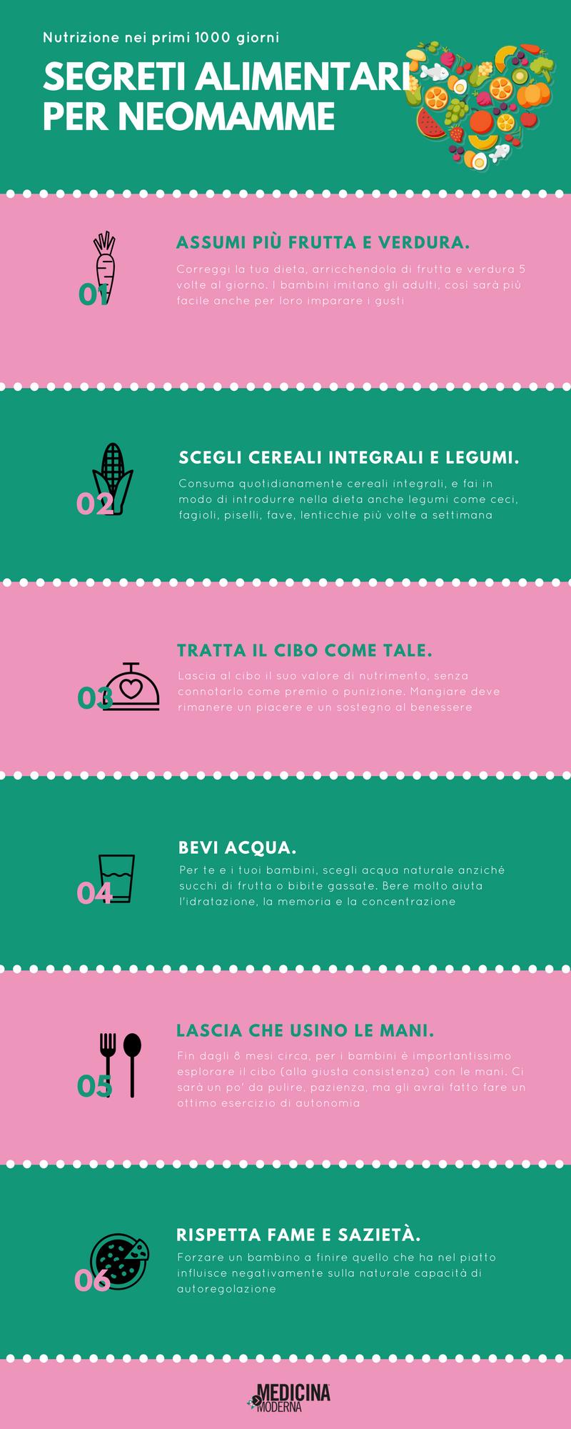 infografica 6 segreti alimentari per neomamme